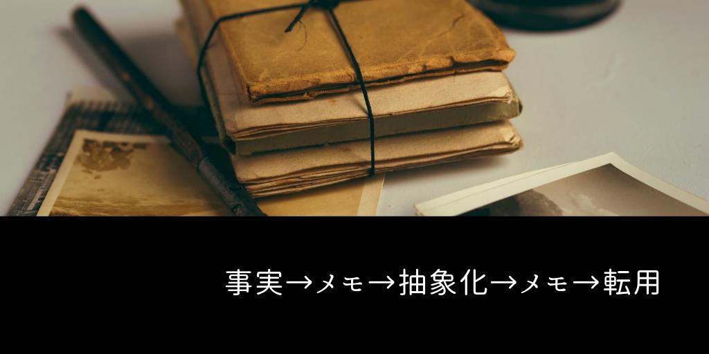 事実→メモ→抽象化→メモ→転用