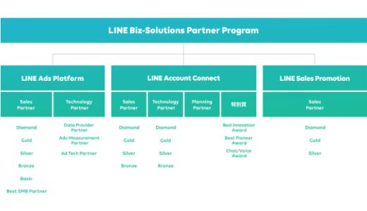 LINEリリース20190827