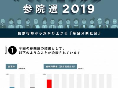 リアル選挙分析